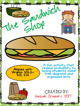 Sandwich Shop (Probability with Tree Diagrams and Lists)