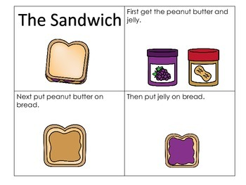 Sequencing Story - The Sandwich