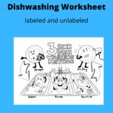 Dishwashing Worksheet   FCS, family consumer science, home ec, prostart