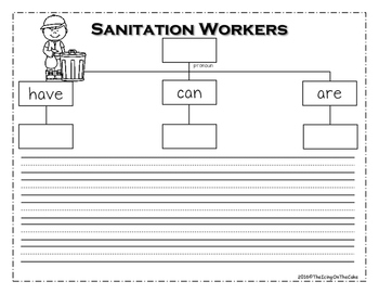 Sanitation Workers Writing and Craftivity Bundle