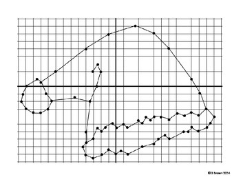 Santa Hat Graph
