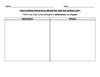 picture relating to Sarah Cynthia Sylvia Stout Printable identified as Sarah Cynthia Sylvia Stout Worksheets Education Elements TpT