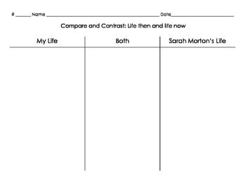 Sarah Morton's Day Comparison Chart