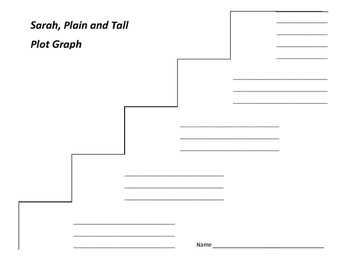 Sarah, Plain and Tall Plot Graph - Patricia MacLachlan
