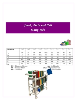Sarah Plain and Tall  Literature Circle Activity and Projects