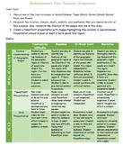Saskatchewan Ecozones Presentation Assignment