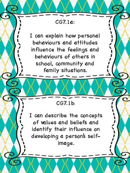 Saskatchewan Grade 7 Career Education I Can Statement Posters Half Page