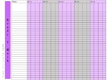 Grade 7 Saskatchewan Outcome Tracking Sheets