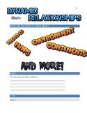 Saskatchewan, Grade 7 Social Studies - Dynamic Relationships Unit