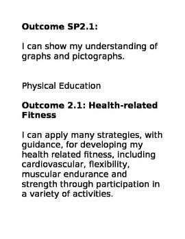 "Saskatchewan ""I Can"" Statements for Grade 2 Curriculum"