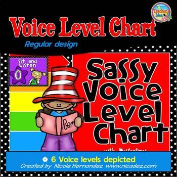Classroom Voice Level Chart-(Sassy Regular)