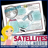 Satellites - Natural and Artificial - Astronomy Space Scie