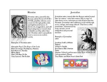 Satire: Horatian vs Juvenalian