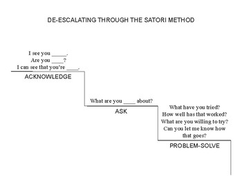 Satori Method Steps English and Spanish