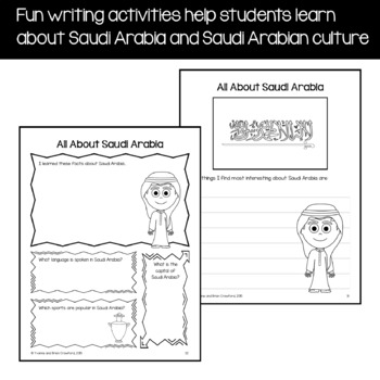 Saudi Arabia Country Study