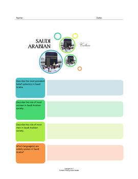 Saudi Arabian Culture:  A Fillable Fact-Finding Sheet