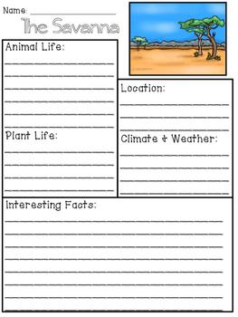 Savanna Habitat/Biome Research Packet