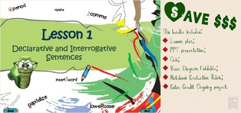 Save $$$ Bundle Declarative and Interrogative Sentences