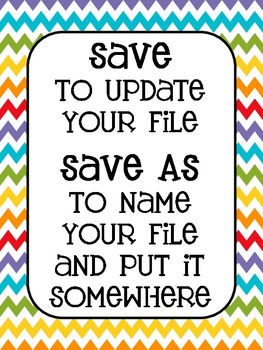 Technology - Save vs Save As Computer Poster