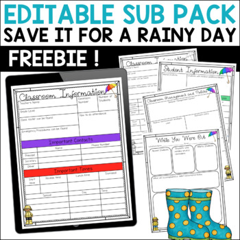 Substitute Editable Forms