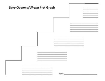 Save Queen of Sheba Plot Graph - Louise Moeri