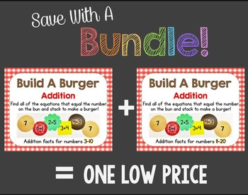 Save With A Bundle:  Build A Burger - Addition Facts to 10 AND 20