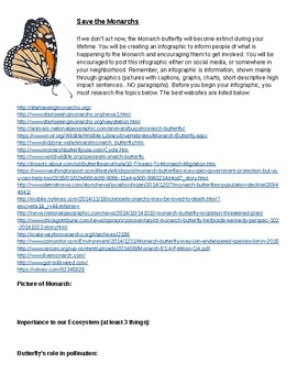 Save the Monarchs Infographic Project (Earth Day)
