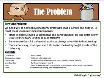 Save the Turkey with STEM!