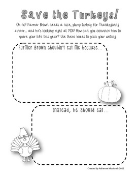 Save the Turkeys! {Thanksgiving Persuasive Writing}