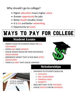 Saving Money For College 6.14G KEY