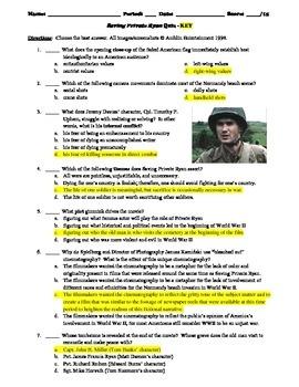 Saving Private Ryan Film (1998) 15-Question Multiple Choice Quiz