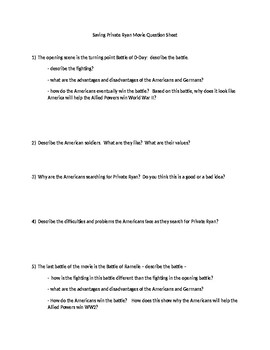 Saving Private Ryan Movie Question Sheet