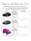 Saving for A Car - Real World Math/Personal Finance