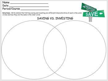 Saving vs. Investing Venn Diagram