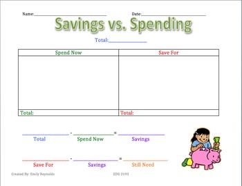 VA SOL 1.9 Economics - Savings in the Classroom