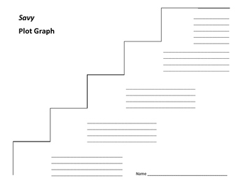 Savy Plot Graph - Ingrid Law