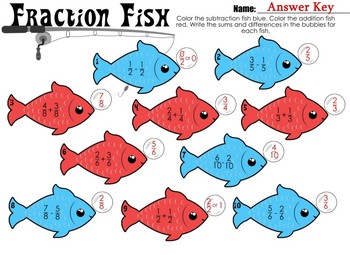 Saxon 3 (3rd Grade) Lesson 94 Extension Activity- Comparing, add, subt fractions