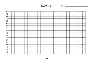 Saxon Math Fact Test Graph Templates