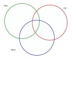 Lesson 48 Using A Venn Diagram