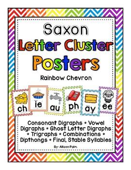 Saxon Phonics Letter Cluster Posters {rainbow chevron}