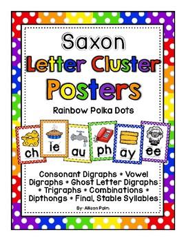 Saxon Phonics Letter Cluster Posters {rainbow polka dots}