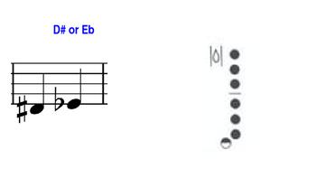 """Saxophone Fingering """"Flash Slides"""""""