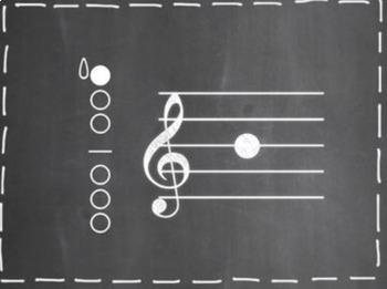 Saxophone Fingering Set {Chalkboard-Themed}