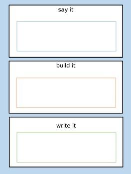 Say It, Build It, Write It