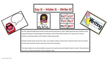 Say It - Make It - Write It