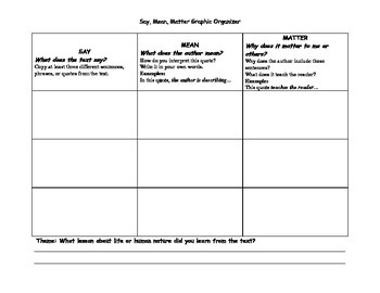 Say Mean Matter with Sentence Starters