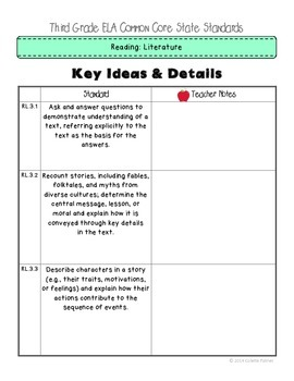 Say What? An Interpretation Guide for 3rd Grade ELA CCSS