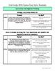 Say What? - An Interpretation Guide for 3rd Grade Math CCSS