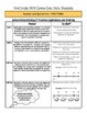 Say What? - An Interpretation Guide for 3rd Grade Math CCSS