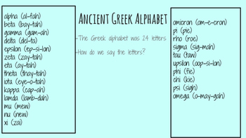 Say What? Language of Ancient Greece